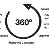 imagen post Lullage acneXpert: Mousse Limpiadora y Serum Intensivo 360º